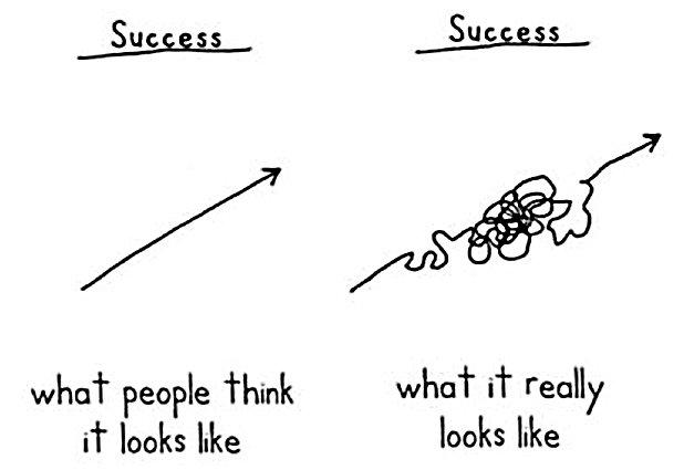 success-graph.jpg